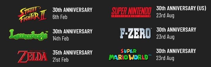 Jeux vidéos anniversaire
